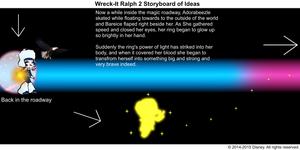 Wreck-It Ralph 2 Storyboard of Ideas 34