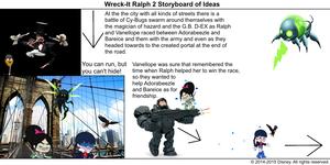 Wreck-It Ralph 2 Storyboard of Ideas 39