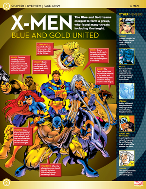 X-men Team Line-Up: Blue and 金牌 United