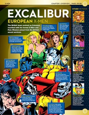 X-men Team Line-Up: Excalibur (European X-men)