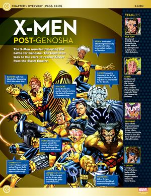 X-men Team Line-Up: Post-Genosha