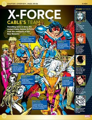 X-men Team Line-Up: X-Force (Cable's Team)