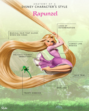 Anatomy of a ডিজনি Character's Style: Rapunzel