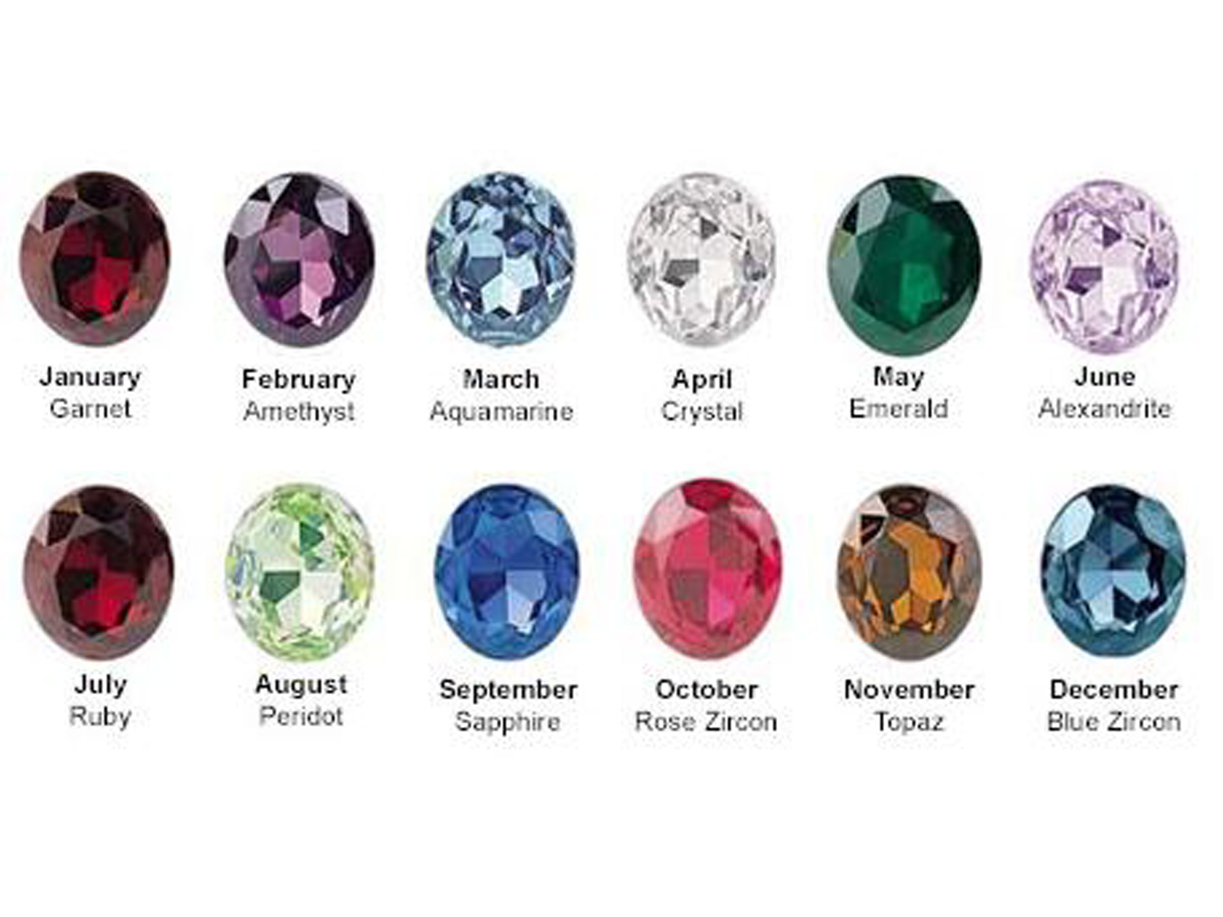 birthstones images birthstones chart hd wallpaper and