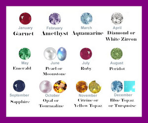 BIRTHSTONES MEANS