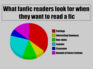 FANFICTION LOGIC?