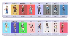Player Pokemon Characters