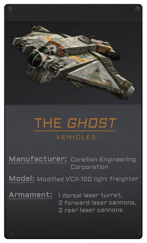 The Ghost Details