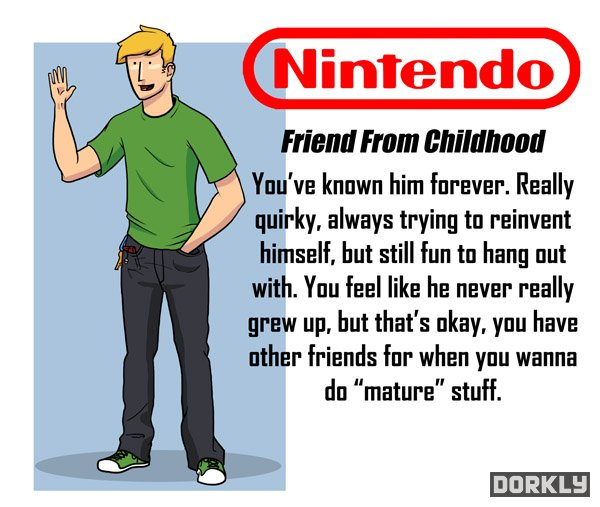 Game Companies Personified