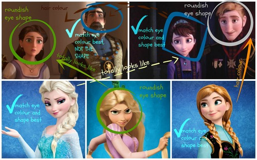 enrolados wallpaper entitled Tangled/Frozen theory