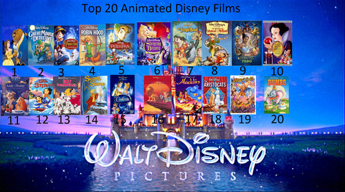 Disney wallpaper possibly containing anime called Top 10 Favorite Animated Disney Movies
