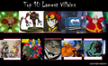 top, boven 10 Lamest Villains