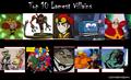 juu 10 Lamest Villains