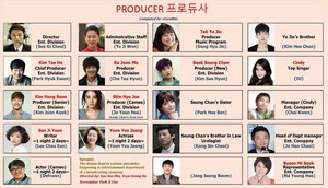 150403 ‪‎IU‬'s new drama '‪Producer‬' cast chart by @stars88jo on Twitter