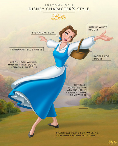A Bela e a Fera wallpaper called Anatomy of a disney Character's Style: Belle