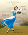 Anatomy of a Disney Character's Style: Belle - princess-belle photo