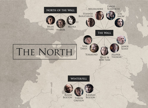 game of thrones wallpaper entitled Game of Thrones - Character Locations