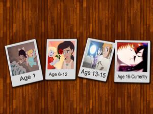 Ichigo and Rukia age تصویر