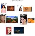 Kiara's voice actresses