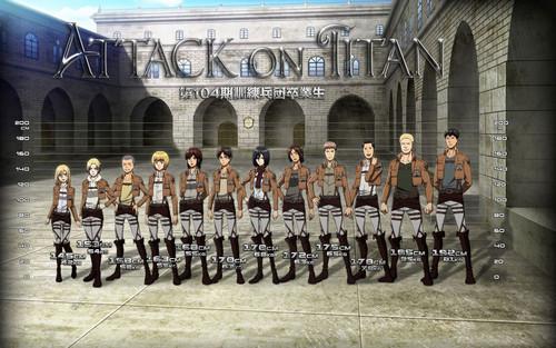 Attack on Titan karatasi la kupamba ukuta containing regimentals, a bandsman, and a full dress uniform called The Characters of AOT