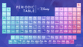 The Periodic table, tableau of Disney