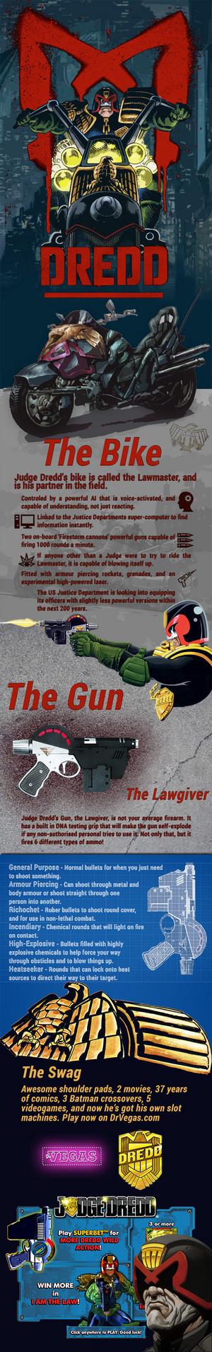 The Ultimate Judge Dredd info-graphic