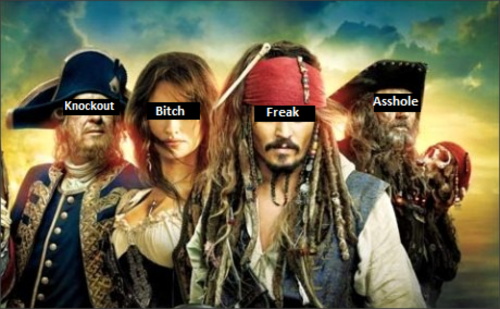 Pirates of the Caribbean wallpaper called Who is who in POTC