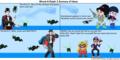 Wreck-It Ralph 2 Scenery of Ideas 32