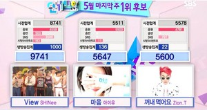 """150531 IU is 2nd place with her great song """"Heart"""" on SBS TV's """"Inkigayo"""""""