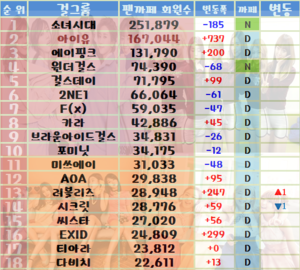150607 IU's Uaena Daum Fancafe membership is up!