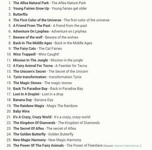New season 7 info!!! Episodes