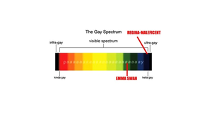 The Gay Spectrum in Enter The Dragon