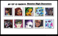 Top 10 favorite Monster High Characters - monster-high fan art
