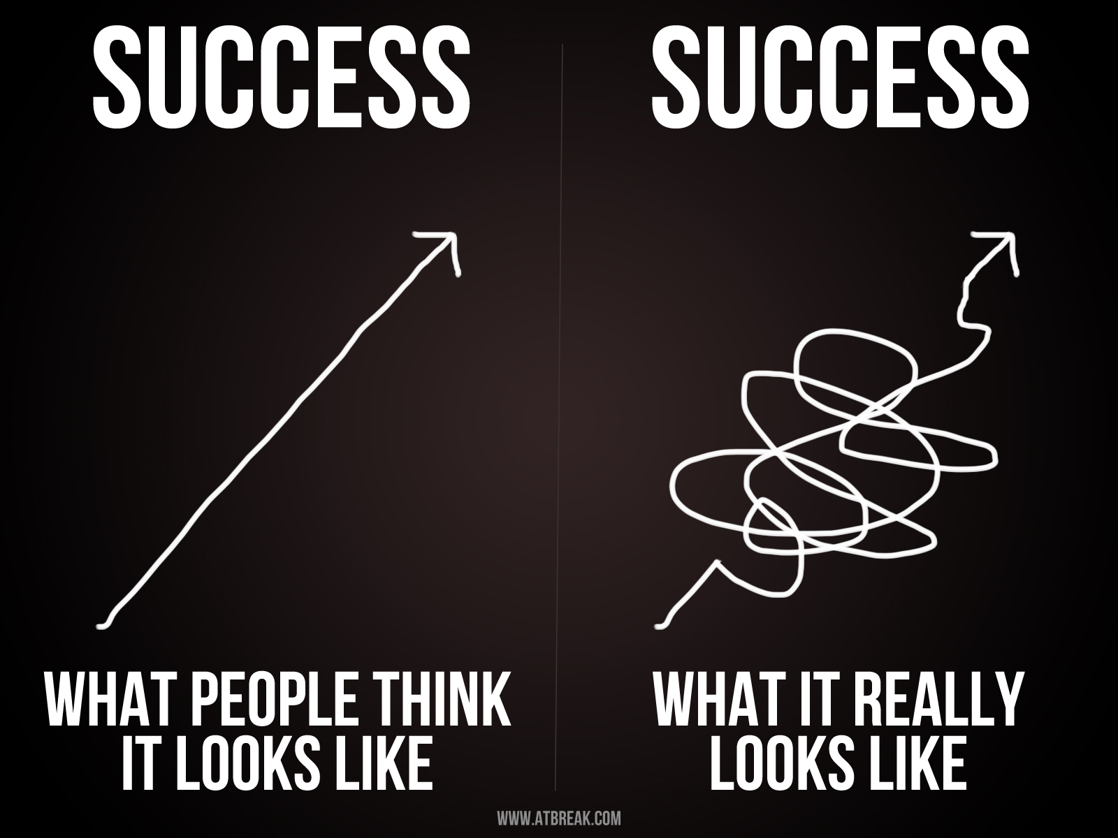 Quotes And Icons Images Whats Success Hd Wallpaper And Background