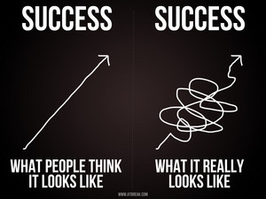 what's success