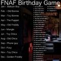 Fnaf birthday lista