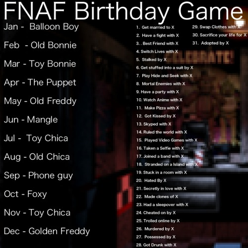 Five Nights At Freddy's hình nền probably with a sign called Fnaf birthday danh sách