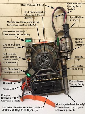 Ghostbusters 2016 Proton Pack Diagram