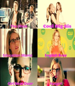 ELLABELLA; Character Tropes♥