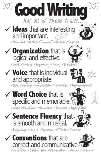 Education hình nền called Good nghề viết văn