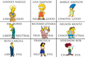 character alignment - the-simpsons fan art