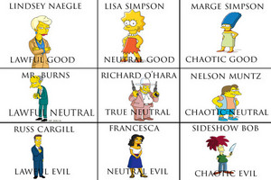 character alignment