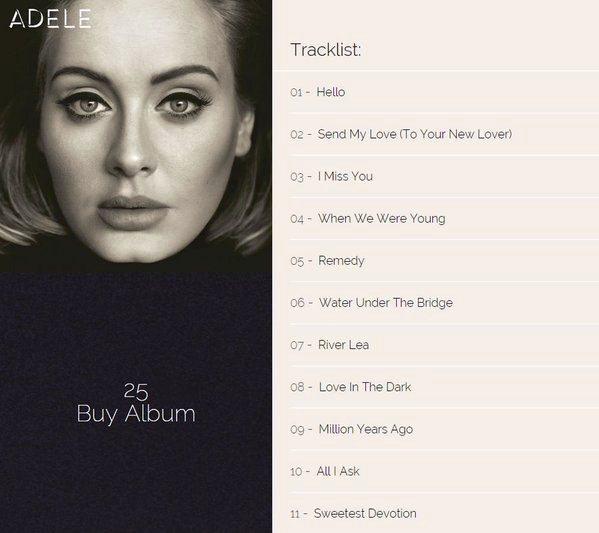"""25"" Tracklist"