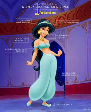 Anatomy of a Disney Character's Style: jimmy, hunitumia