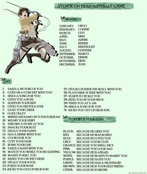 Attack on Titan birthday game