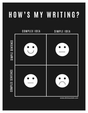 How's my Writing?