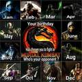 Your birthday has chosen Ты to fight in Mortal Kombat. Who's your opponent?