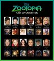 Zootopia Cast of Characters