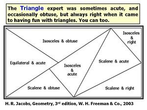 Geometry Guy Math Zeigen