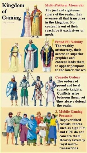 Hierarchy of Gamers